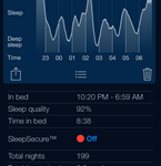 Fitbit-Sleep Cycle Display