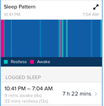 Fitbit Sleep Display